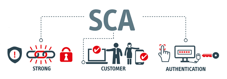 Double Verification Banking Security (SCA)